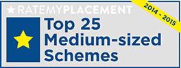 [2014] Top 25