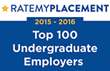 [2015] RateMyPlacement Top 100