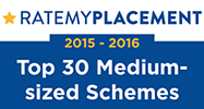 [2015] RateMyPlacement Top 30